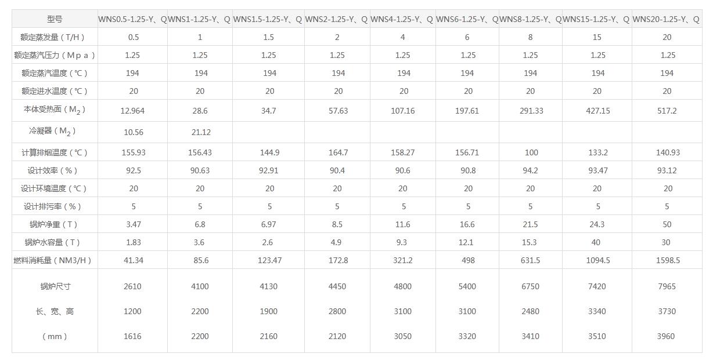 蒸汽锅炉参数表